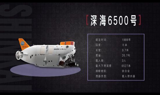 中国奋斗者号载人潜水器下潜突破万米 创造新纪录