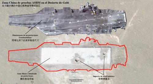 东风-21D的威胁完全是另一个维度的事情
