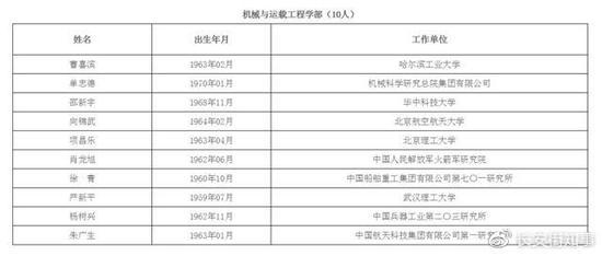 下载app赠送18彩金 喀喇沁亲王府,中国最大的清代蒙古王府,被誉为内蒙故宫