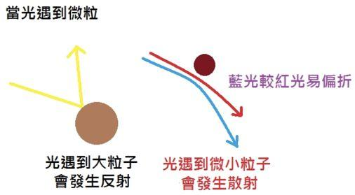 中国这招或让美军B2无用武之地 350公里外就能探测到那一刻的彩虹