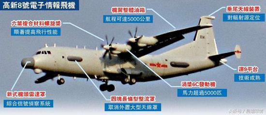 密布的天线整流罩是高新8号电子侦察机的最大外观特点