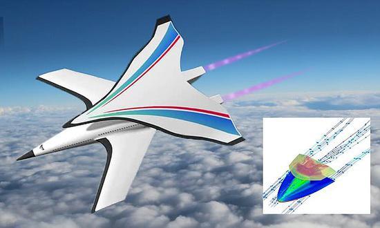 外媒称中国正研发高超音速客机 时速8600公里babyface面膜