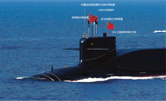 中国核潜艇围壳上的神秘设备都是啥 美也用相