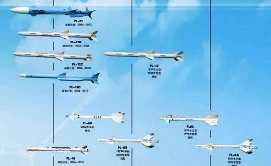 印度都能百花齐放的这类导弹 为何不受中美空军待见