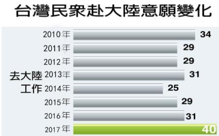 来源:台湾《联合报》