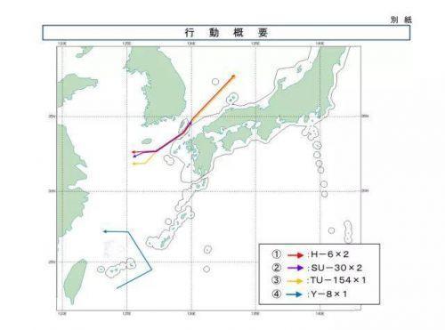 飞向日本海的训练含义不言而喻
