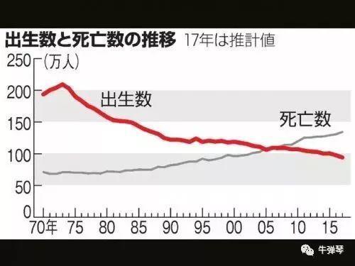 这才是日本最可怕的敌人 预示其前途无可逆转