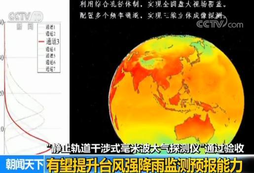 中国气象卫星添利器:新型毫米波大气探测仪通过验收母婴在线