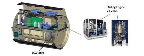 阿根廷潜艇失联对中国有何启示 应学日潜艇换锂电池