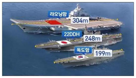 韩国媒体描绘的对比图