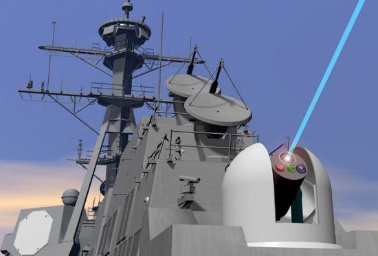 图片:美国舰用激光武器设想图。