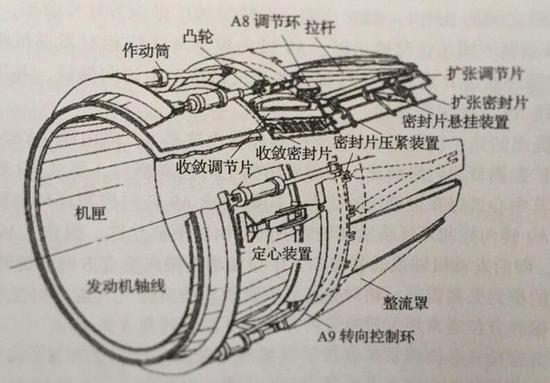 资料图:发动机设计图