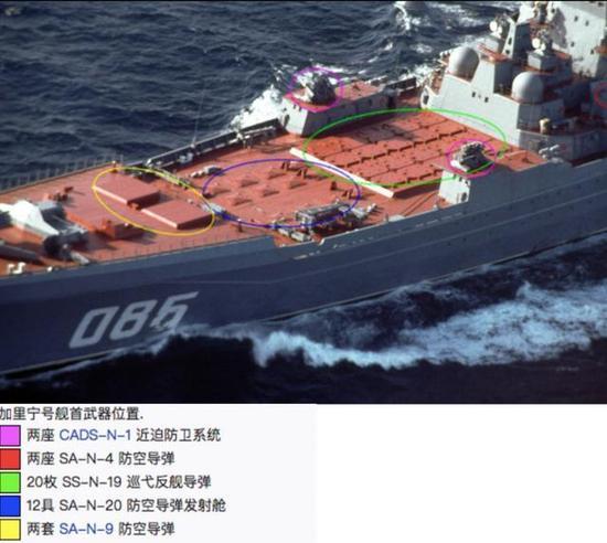 中国为什么不造核动力巡洋舰?美国却给出正确答案