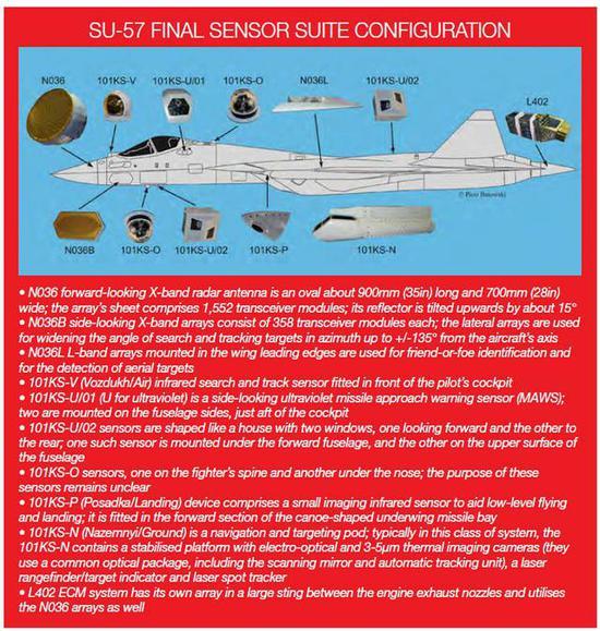 俄专家称苏57战机赴叙可完胜美F22 因雷达优势太大