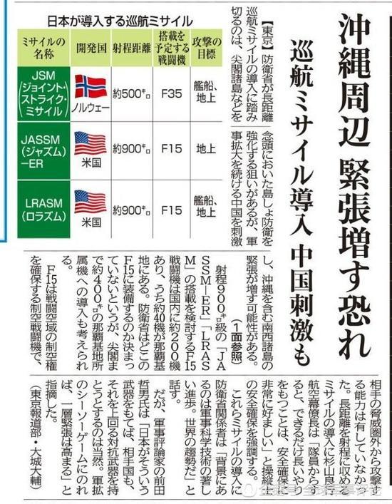 中国航母将遇严重威胁 055舰能否拦截日本隐形导弹
