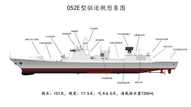 不上个电磁炮?网友绘制052E驱逐舰假想CG