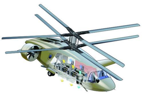 直升机气动特性研究