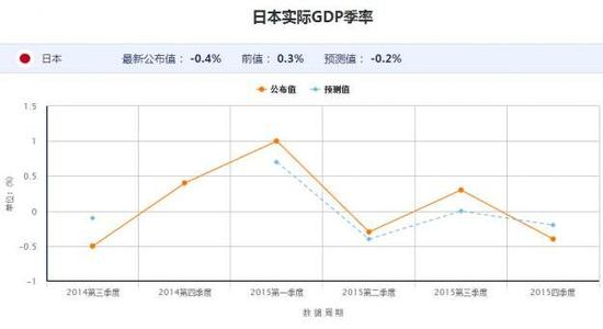 日本gdp走势_1970年至今中美日印四国GDP对比,日本GDP走势如同遇到鬼打墙