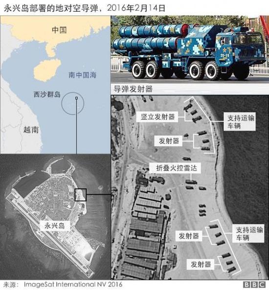中国部署红旗9导弹