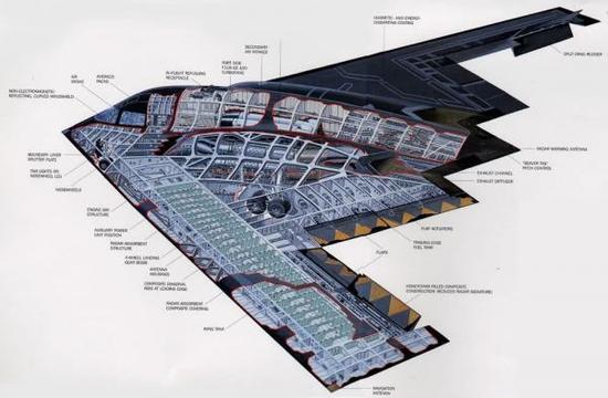 B-2剖视图