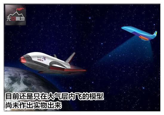 深度:印度要用航天飞机侦察中国 结果直接沉入海底