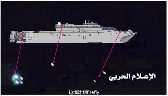 标了下那几处非常模糊的灯光大致对应的HSV-2的部位