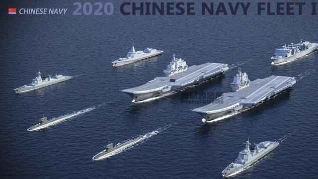 展望2020年中国海军双航母编队