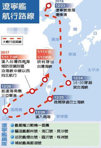 """辽宁舰路线图(台湾""""联合晚报""""制图,仅用于简单示意)"""