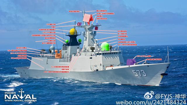 中国主力054A护卫舰全面解析:后续舰何时见?