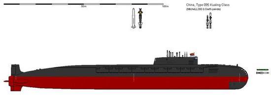 外媒猜测的095型核潜艇外形数据和搭载武器情况