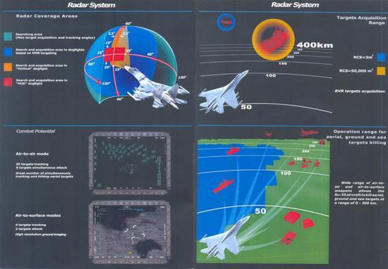 最好的雷达,以延长搜寻和更新频率为代价可以获得
