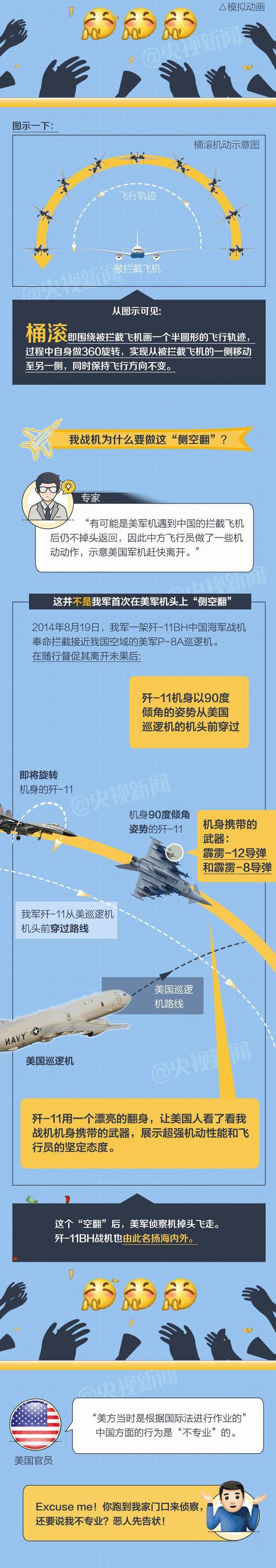 中国战机在美军机头上侧空翻 是这姿势!(动图)