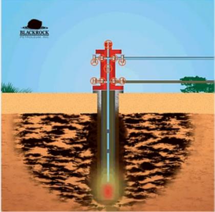 图:石油Link