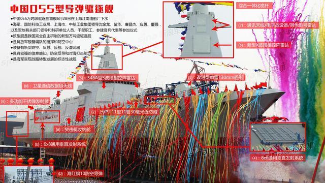 全面解析中国万吨055驱逐舰首舰:实力傲视全球