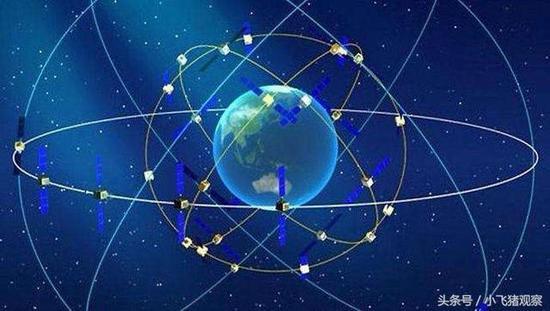 全球导航系统