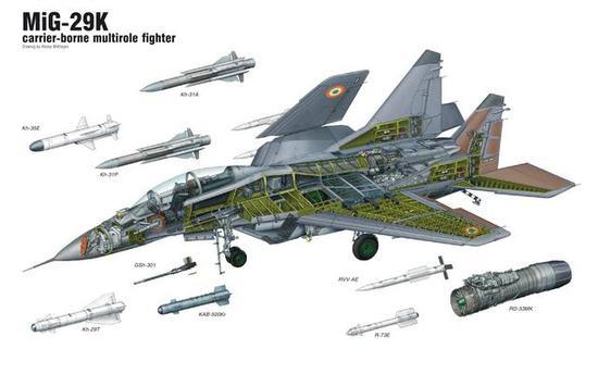 米格29k结构图