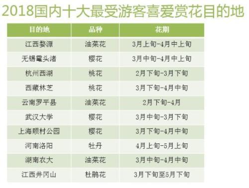 今年赴日本赏樱中国游客将达60万人 预计