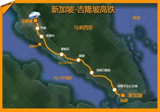 新加坡-吉隆坡高铁(图源:俄罗斯卫星通讯社)