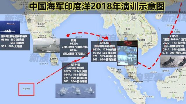 神盾舰领衔:中国海军印度洋2018远训示意图