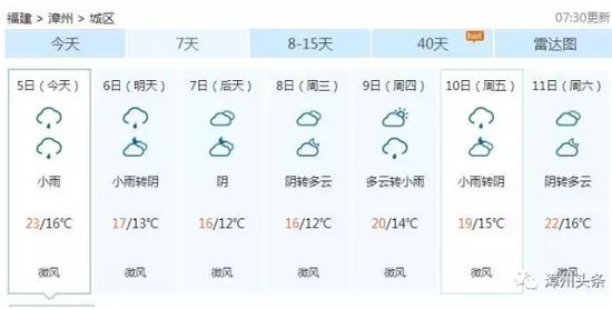 也就是说从明天开始全市气温将有所下降