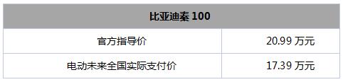 比亚迪秦唐100福建上市