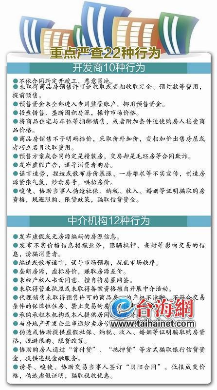 台海网4月2日讯(海峡导报记者钟榕华余健平)房地产开发销售和中介机构的违法违规行为,将面临重拳打击。