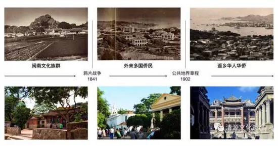 图片来源于清源文化遗产