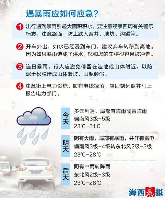 今明福建可能遇强降雨袭击 厦门预计今天午后变天