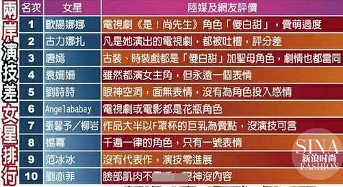演技最烂TOP10
