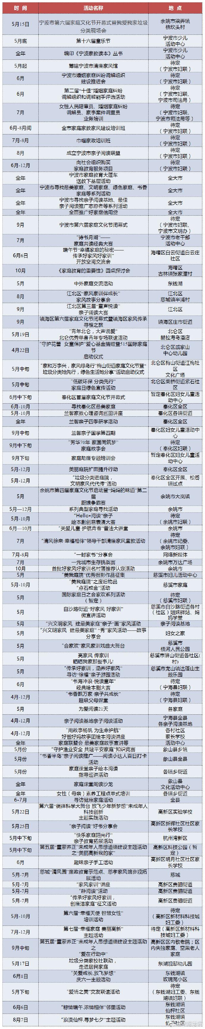 宁波市家庭文化节系列活动将持续半年 总计100多场