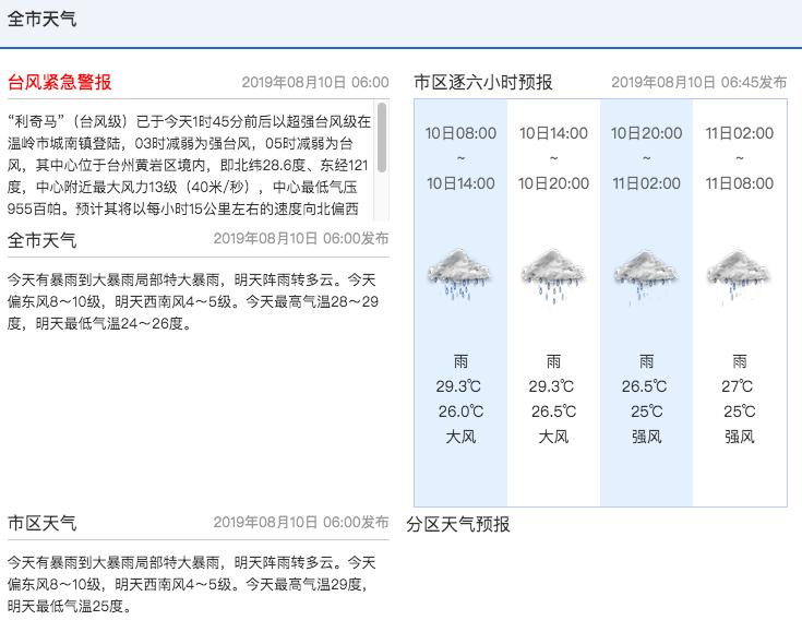 宁波今暴雨到大暴雨偏东风8级 最高温度28至29摄氏度