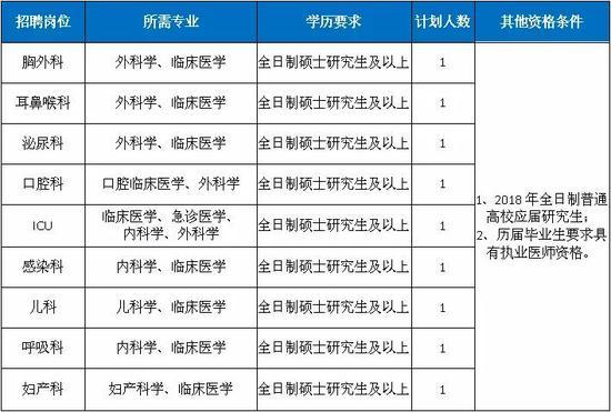 宁波大榭开发区社会发展保障局