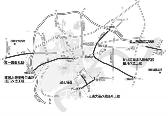 将开建和在建的几个重大综合交通项目