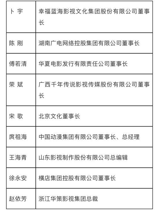 新闻出版类(13人)